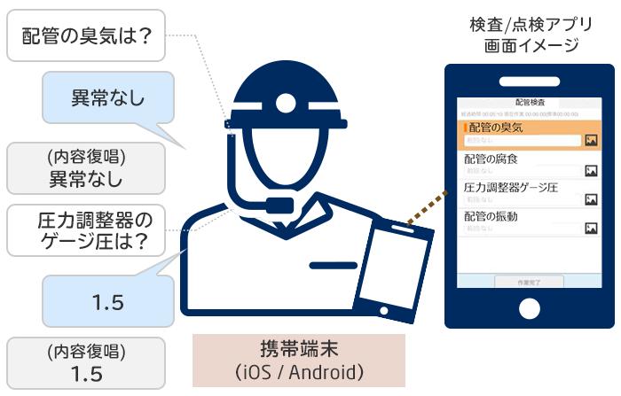 pdf 読み上げ フリーアプリ